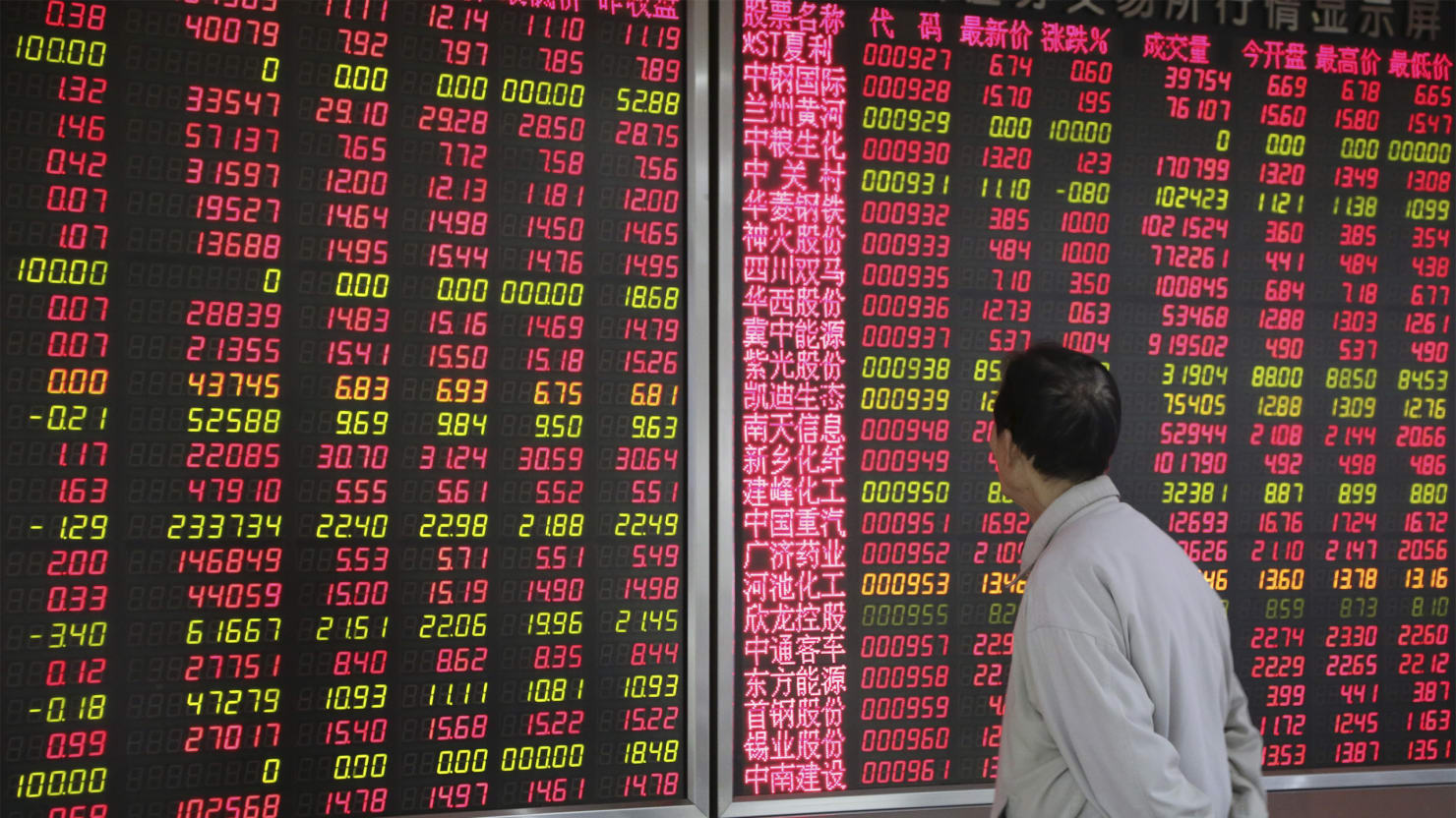 How China Could Crash the Global Economy