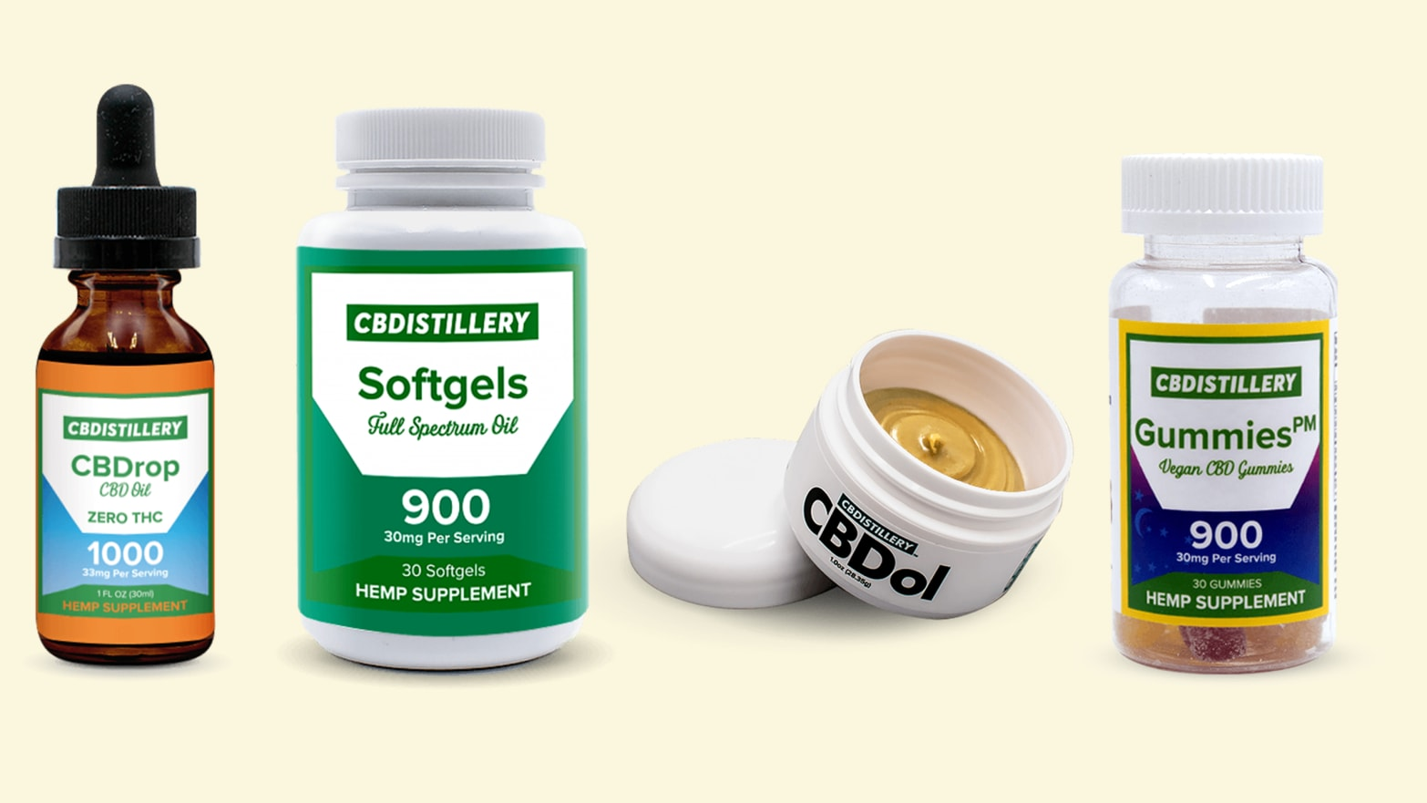 How CBD Salves and Balms, Gummies, Capsules, and Oils Worked