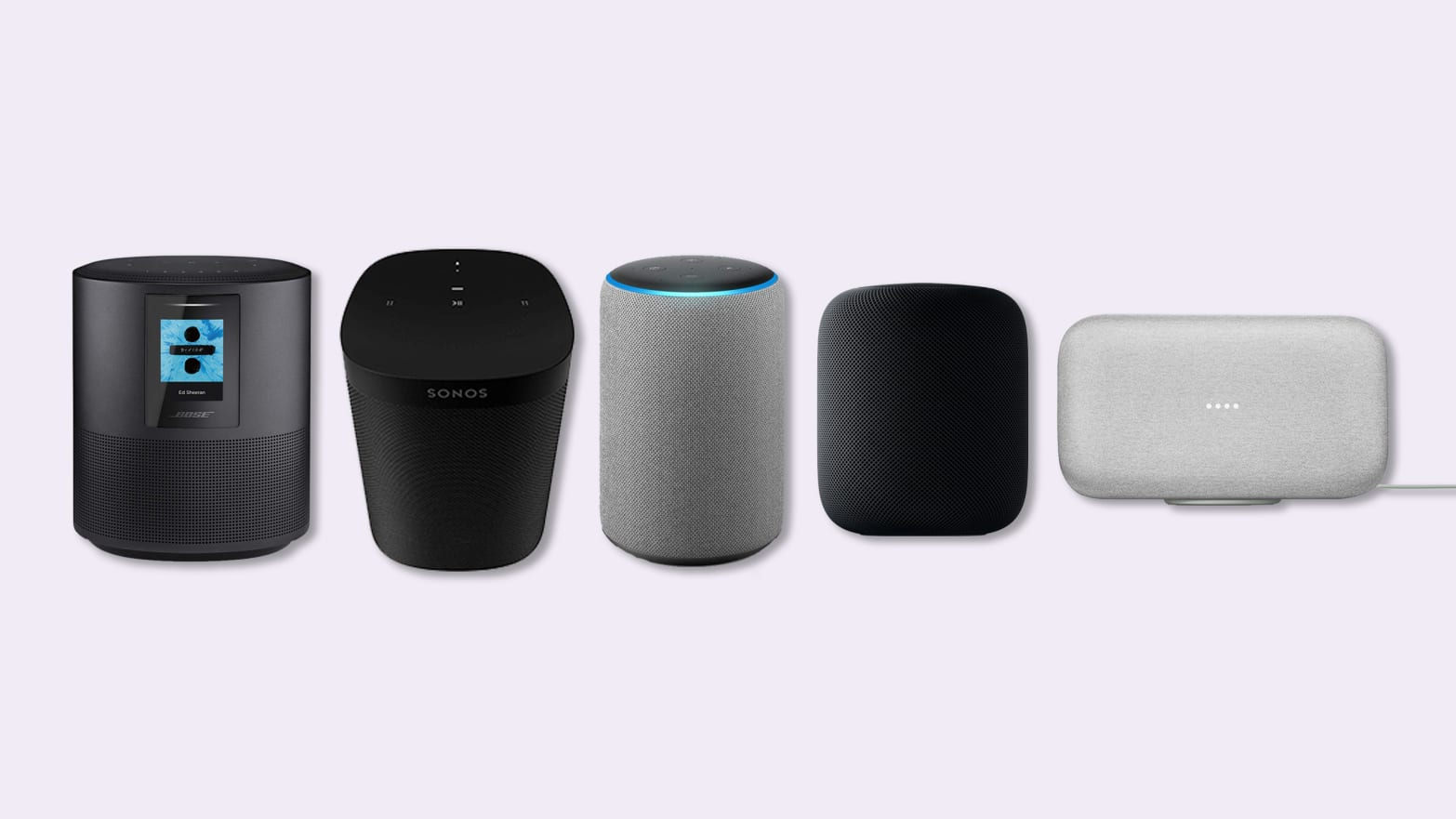 The Best Smart Speakers For Your Home