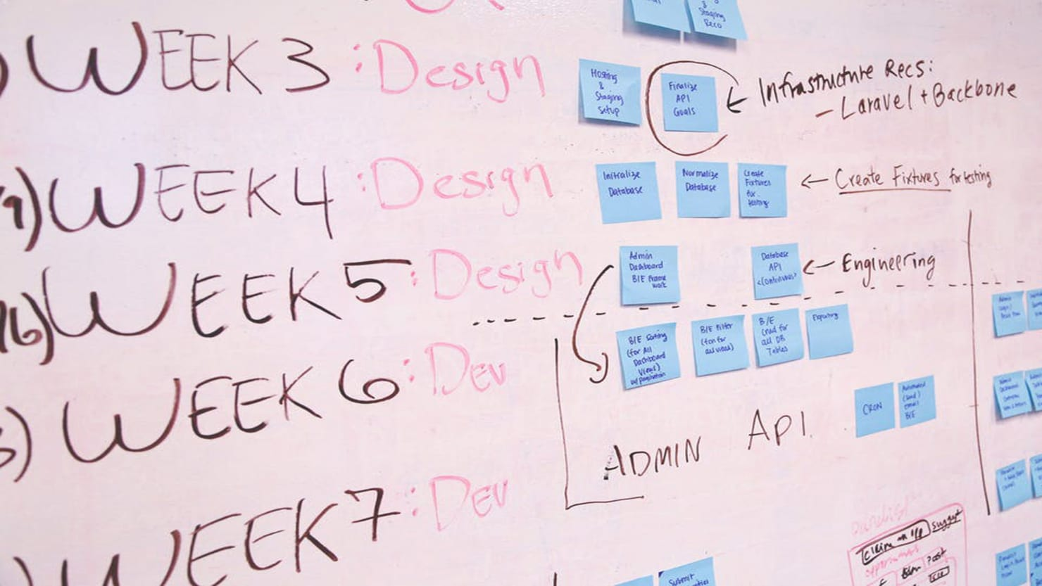 How to learn project management 101 the daily beast how to learn project management 101 xflitez Image collections