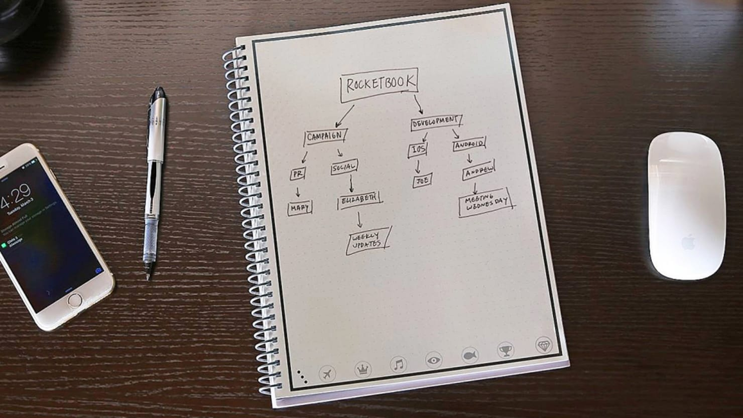 the digital notebook you will use forever