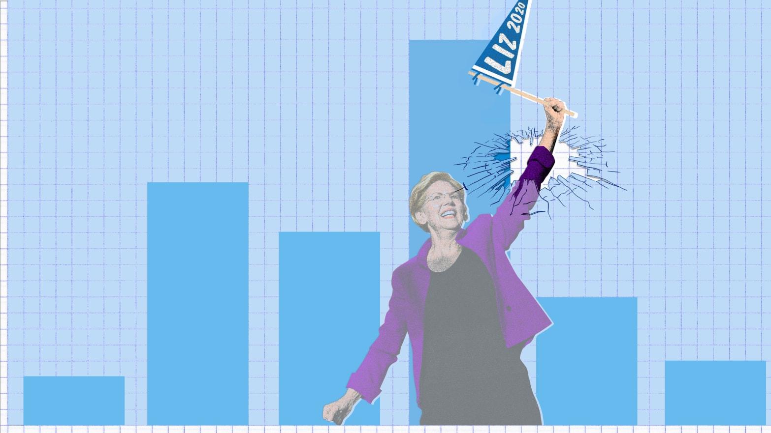 If Elizabeth Warren Were a Man, She'd Be the Frontrunner