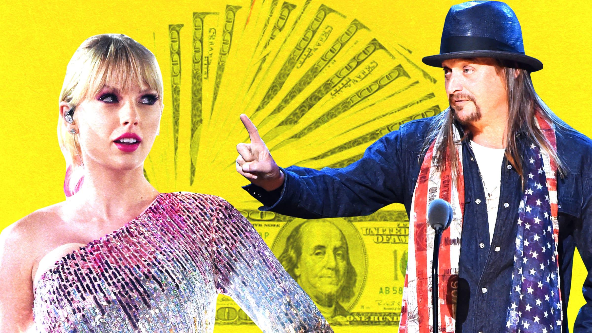 Kid Rock, Who Slut-Shamed Taylor Swift, Is a Rich-Kid Poseur Who Grew Up on a 1.3 Million Estate