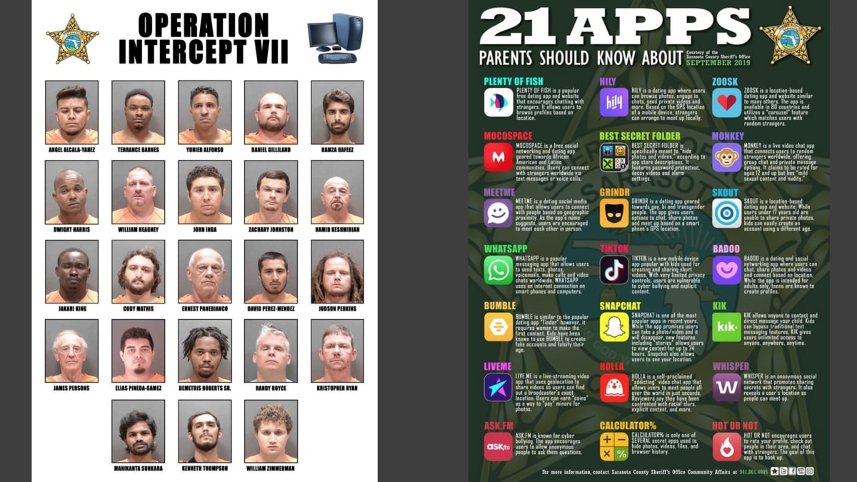 Florida Police Release Names of 23 Men Arrested for Sex Trafficking and the Apps They Used to Lure Kids