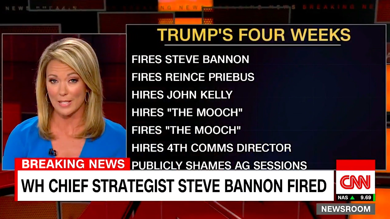 CNN's Brooke Baldwin Breaks Down Trump's Horrible Summer
