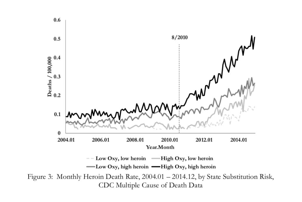oxycontin heroin epidemic crisis opioid national trump oxycodone pain chronic